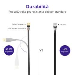 Tronsmart MUC04 Cavo USB Premium con connettore placcato oro (0.3 metri)