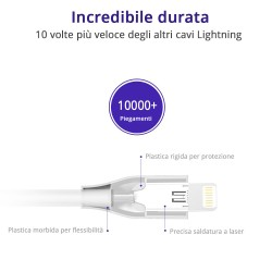 [Apple MFi Certified] Tronsmart 19AWG Double Braided Nylon Lightning Cable 1.2M(4ft)