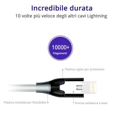 [Apple MFi Certified] Tronsmart 19AWG Double Braided Nylon Lightning Cable 3M(10ft)