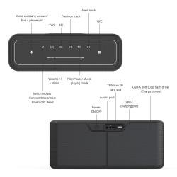 Altoparlante Bluetooth Tronsmart Mega Pro