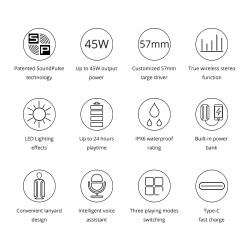 Cassa Bluetooth Tronsmart T6 Pro